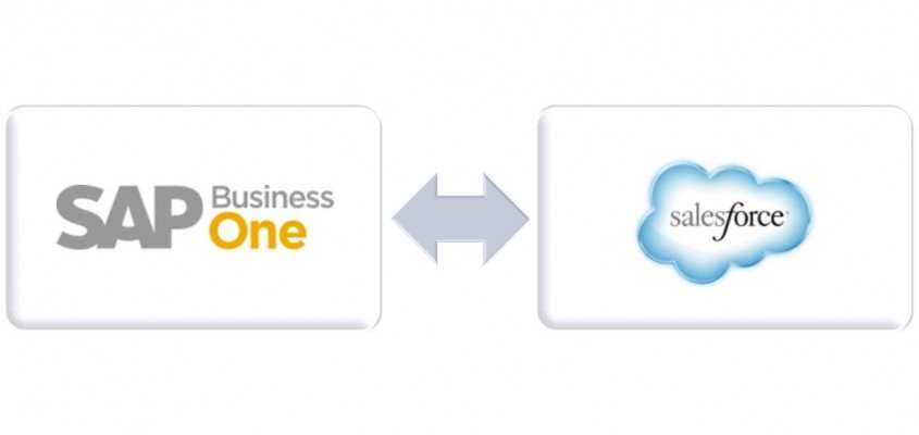 Weitere Salesforce – SAP Business One Integration