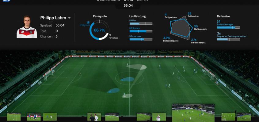 SAP wird sportlich: WM-Software weiterentwickelt