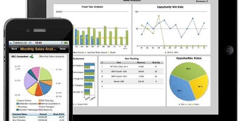 Neue Version  SAP Business One Mobil